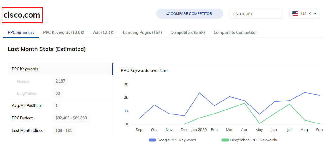 PPC_Competitor_Summary_Page_New_UI.png
