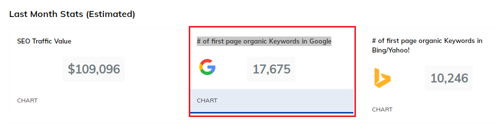 Number_of_first_page_organic_keywords_New_UI.png